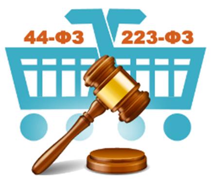 закупки 44-ФЗ 223-ФЗ